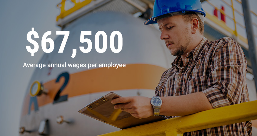 $67500, avg annual wages per employee